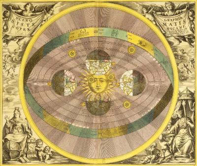 Hypothèses sur les positions du soleil Atlas céleste, Andreas Cellarius, 1708