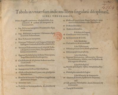 Détail du premier feuillet de la Tabula du collège de Sorbonne (Paris, Bibliothèque Mazarine, ms 4204)